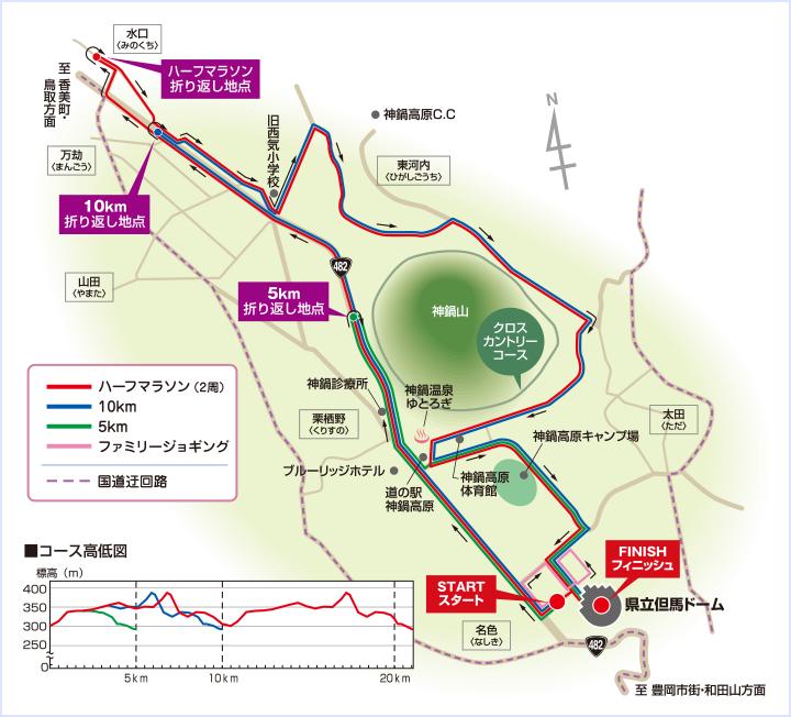 神鍋高原マラソンコース