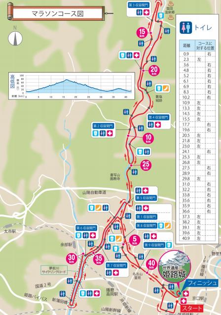姫路城マラソンコースマップ