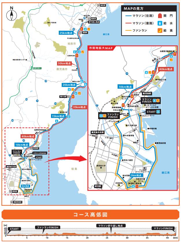 鹿児島マラソンコース
