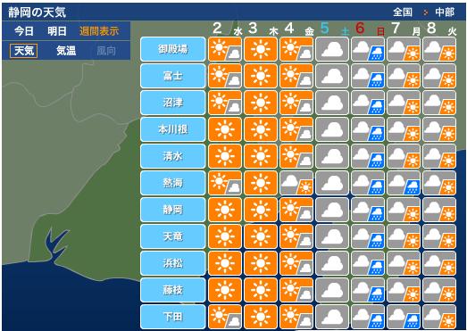 残念ながら雨予報!雨男がいるにちがいない。画像はウェザーニュスより