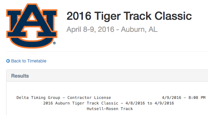 2016 Tiger Track Classic   Results