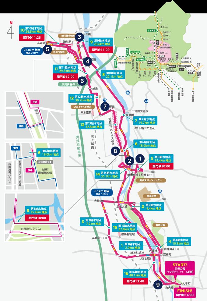 前橋渋川マラソンコース