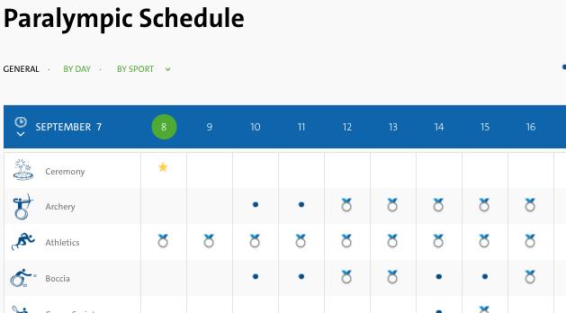 リオパラリンピック陸上競技タイムスケジュールと日本代表選手