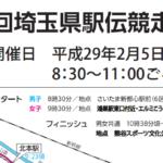 埼玉県駅伝 2017 結果【一般男子の部】