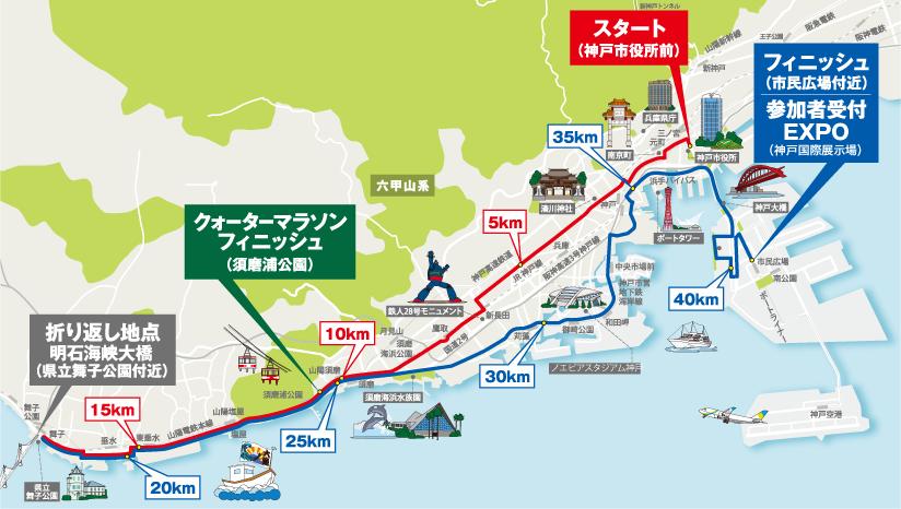 神戸マラソンコースマップ