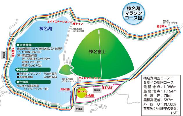 榛名湖マラソン コース