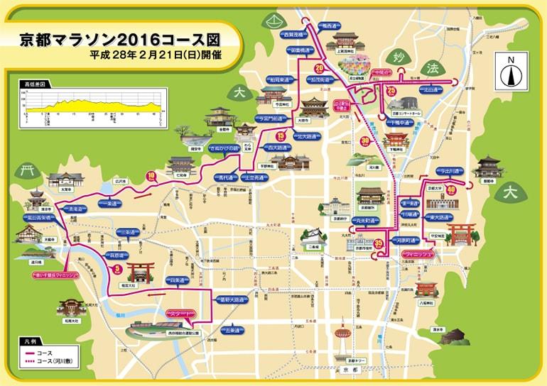 京都マラソンコース