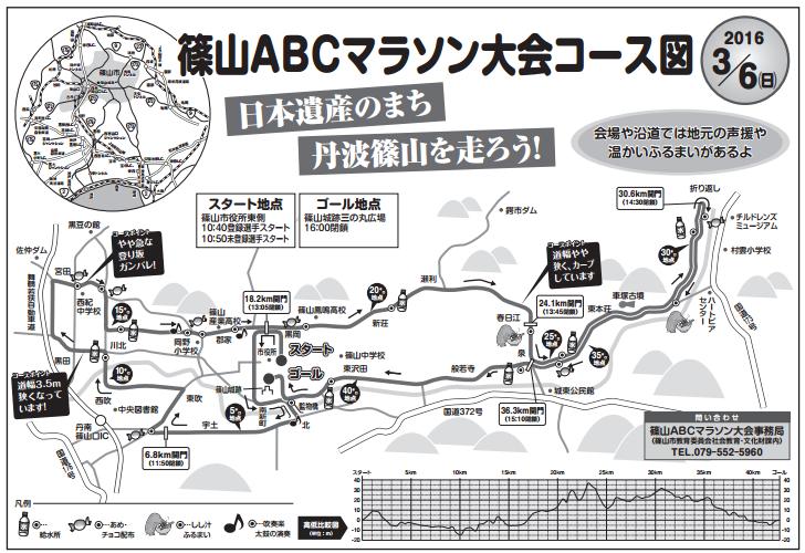 篠山ABCマラソンコース