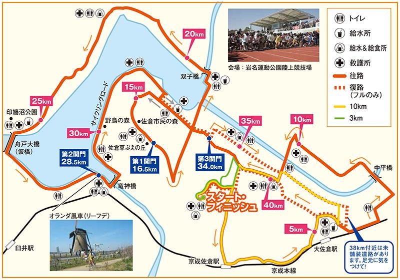 佐倉朝日健康マラソンコース