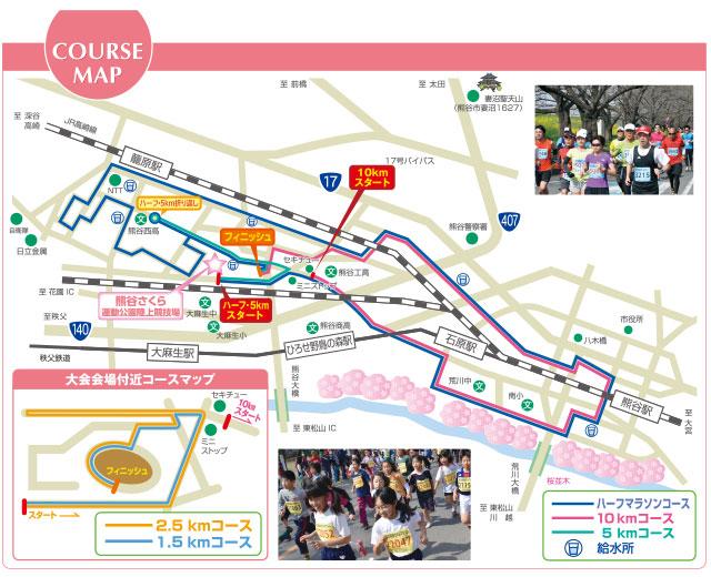 熊谷さくらマラソンコース