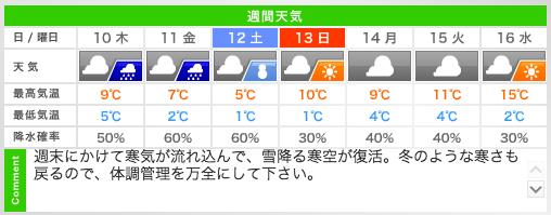 ピンポイント天気(鳥取)   ウェザーニュース